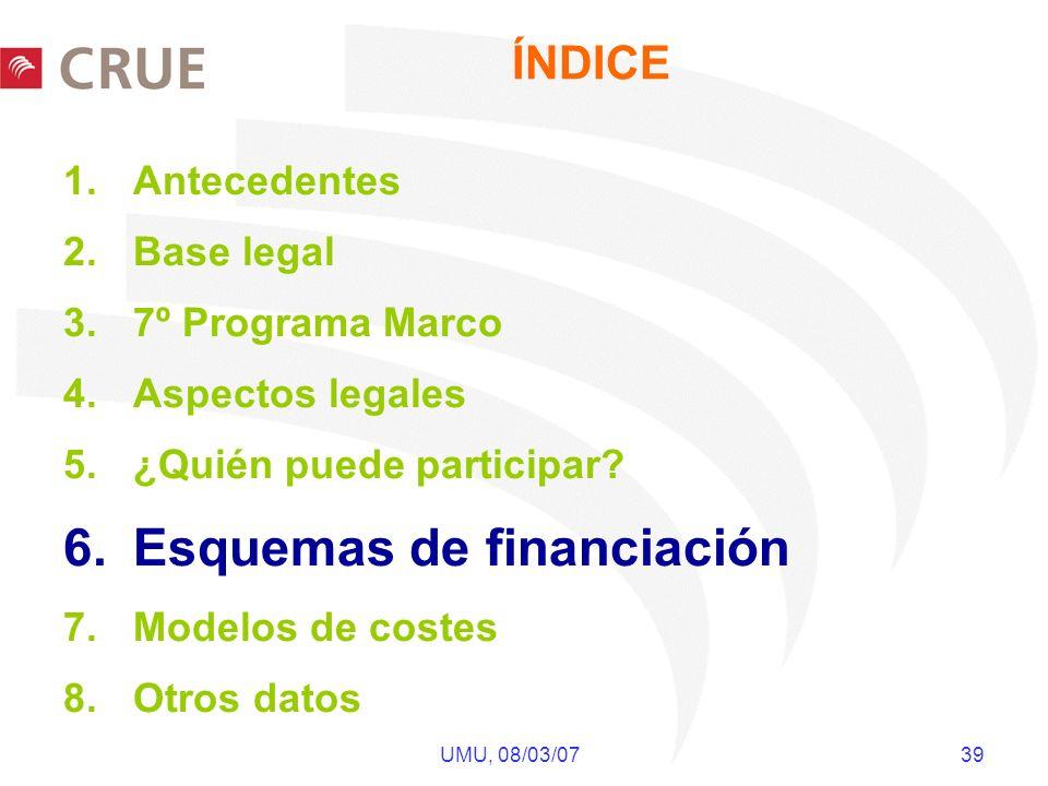 UMU, 08/03/07 39 ÍNDICE 1.Antecedentes 2.Base legal 3.7º Programa Marco 4.Aspectos legales 5.¿Quién puede participar? 6.Esquemas de financiación 7.Mod