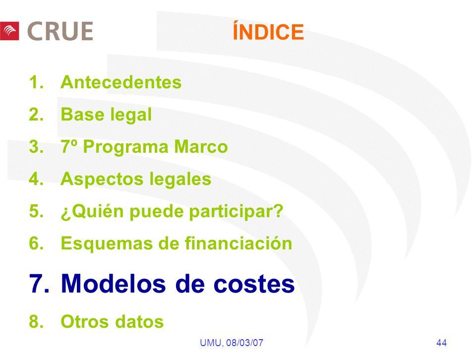 UMU, 08/03/07 44 ÍNDICE 1.Antecedentes 2.Base legal 3.7º Programa Marco 4.Aspectos legales 5.¿Quién puede participar? 6.Esquemas de financiación 7.Mod
