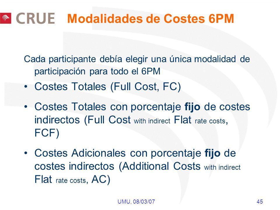 UMU, 08/03/07 45 Modalidades de Costes 6PM Cada participante debía elegir una única modalidad de participación para todo el 6PM Costes Totales (Full C