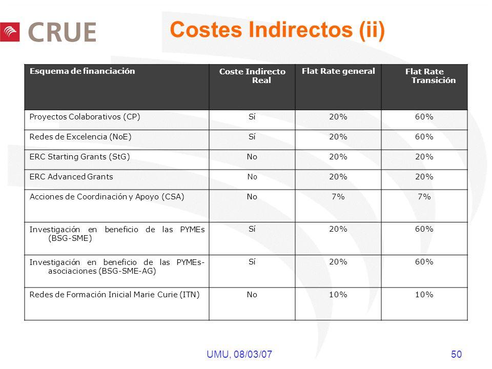 UMU, 08/03/07 50 Costes Indirectos (ii) Esquema de financiaciónCoste Indirecto Real Flat Rate generalFlat Rate Transición Proyectos Colaborativos (CP)Sí20%60% Redes de Excelencia (NoE)Sí20%60% ERC Starting Grants (StG)No20% ERC Advanced Grants No 20% Acciones de Coordinación y Apoyo (CSA)No7% Investigación en beneficio de las PYMEs (BSG-SME) Sí20%60% Investigación en beneficio de las PYMEs- asociaciones (BSG-SME-AG) Sí20%60% Redes de Formación Inicial Marie Curie (ITN)No10%