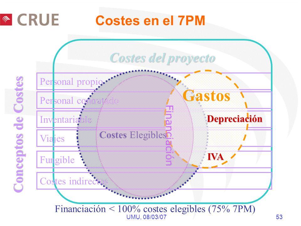 UMU, 08/03/07 53 Costes en el 7PM Financiación < 100% costes elegibles (75% 7PM) Personal propio Costes del proyecto Costes Elegibles Personal contrat