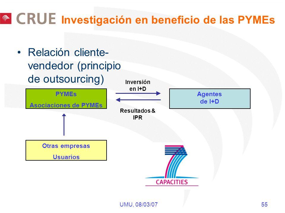 UMU, 08/03/07 55 Investigación en beneficio de las PYMEs Relación cliente- vendedor (principio de outsourcing) PYMEs Asociaciones de PYMEs Agentes de