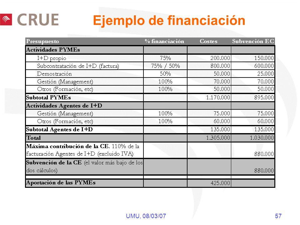 UMU, 08/03/07 57 Ejemplo de financiación