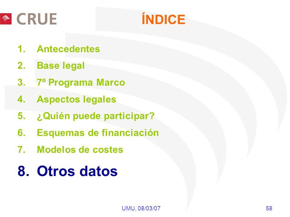 UMU, 08/03/07 58 ÍNDICE 1.Antecedentes 2.Base legal 3.7º Programa Marco 4.Aspectos legales 5.¿Quién puede participar? 6.Esquemas de financiación 7.Mod