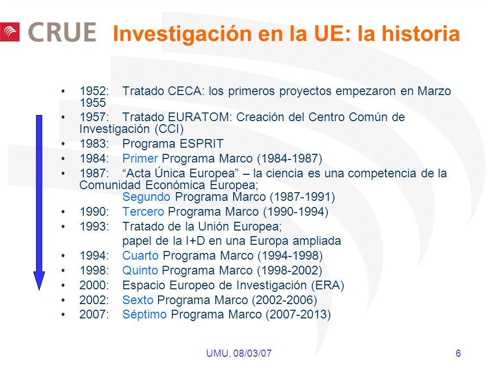 UMU, 08/03/07 17 7PM: principales novedades 2007-2013 incremento presupuesto anual > 60% Consejo de Investigaci ó n B á sica Aut ó nomo (ERC) Coordinaci ó n de Programas Nacionales (ERA- NET+) Programas Aut ó nomos (Art.