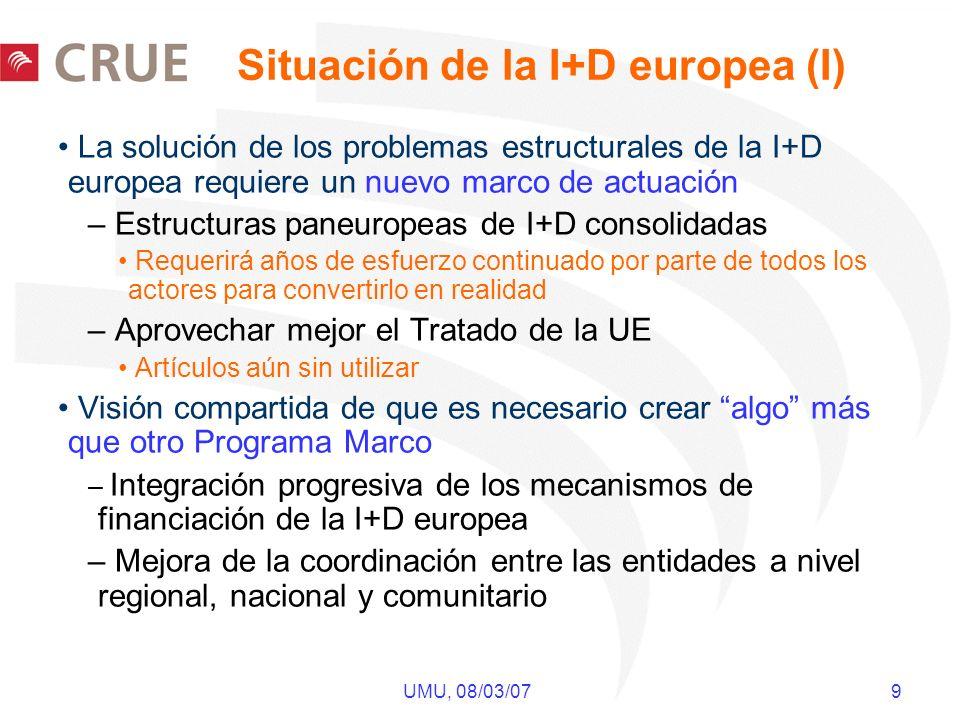 UMU, 08/03/07 9 Situación de la I+D europea (I) La solución de los problemas estructurales de la I+D europea requiere un nuevo marco de actuación – Estructuras paneuropeas de I+D consolidadas Requerirá años de esfuerzo continuado por parte de todos los actores para convertirlo en realidad – Aprovechar mejor el Tratado de la UE Artículos aún sin utilizar Visión compartida de que es necesario crear algo más que otro Programa Marco – Integración progresiva de los mecanismos de financiación de la I+D europea – Mejora de la coordinación entre las entidades a nivel regional, nacional y comunitario