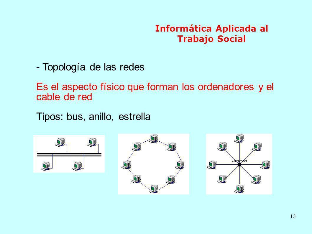 13 Informática Aplicada al Trabajo Social - Topología de las redes Es el aspecto físico que forman los ordenadores y el cable de red Tipos: bus, anill