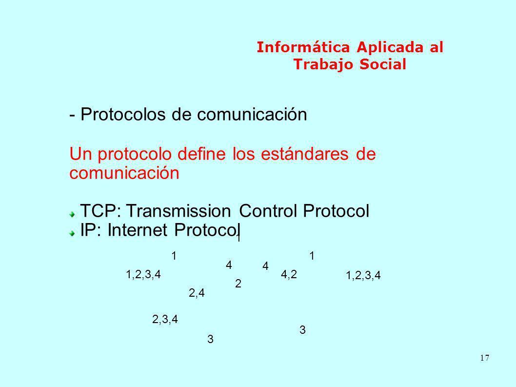 17 Informática Aplicada al Trabajo Social - Protocolos de comunicación Un protocolo define los estándares de comunicación TCP: Transmission Control Pr