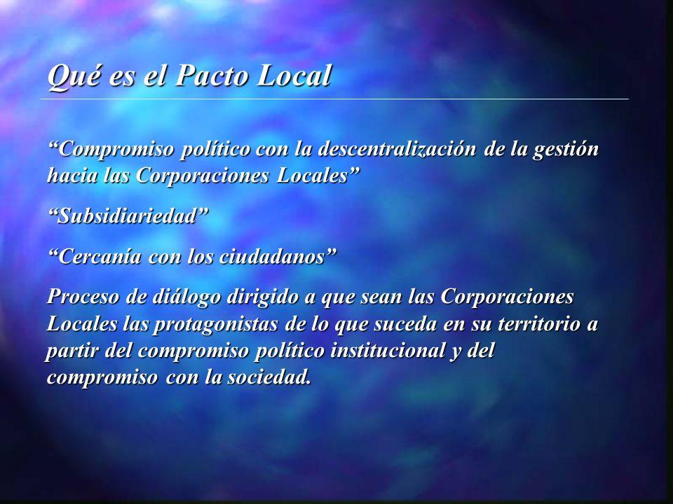 Qué es el Pacto Local Compromiso político con la descentralización de la gestión hacia las Corporaciones Locales Subsidiariedad Cercanía con los ciudadanos Proceso de diálogo dirigido a que sean las Corporaciones Locales las protagonistas de lo que suceda en su territorio a partir del compromiso político institucional y del compromiso con la sociedad.