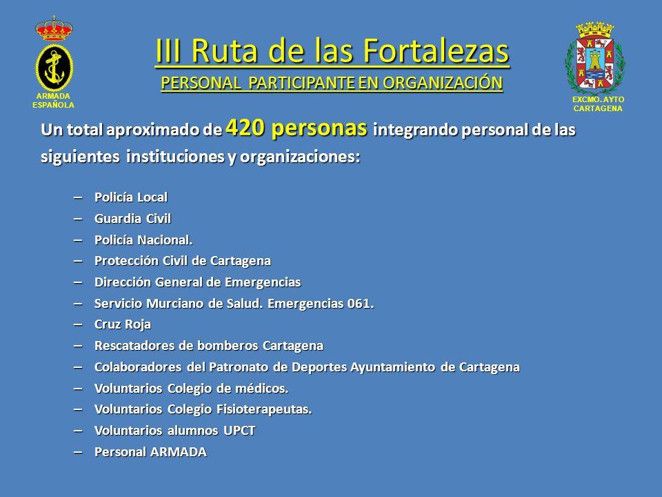ARMADA ESPAÑOLA EXCMO. AYTO CARTAGENA Un total aproximado de 420 personas integrando personal de las siguientes instituciones y organizaciones: – Poli