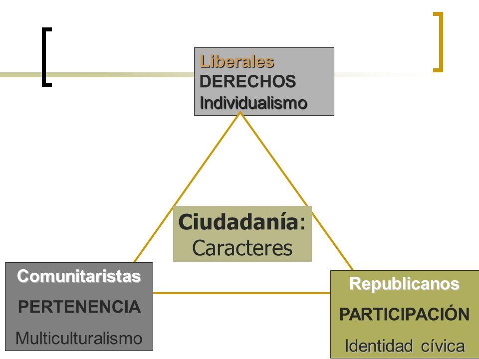 Liberales DERECHOSIndividualismo Ciudadanía: Caracteres Comunitaristas PERTENENCIA Multiculturalismo Republicanos PARTICIPACIÓN Identidad cívica