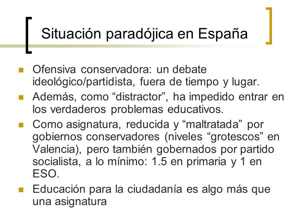 Situación paradójica en España Ofensiva conservadora: un debate ideológico/partidista, fuera de tiempo y lugar. Además, como distractor, ha impedido e