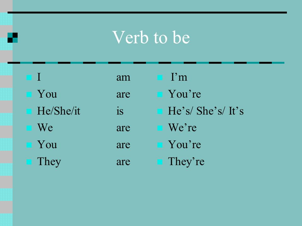 Verb to be I am Youare He/She/it is Weare Youare Theyare Im Youre Hes/ Shes/ Its Were Youre Theyre