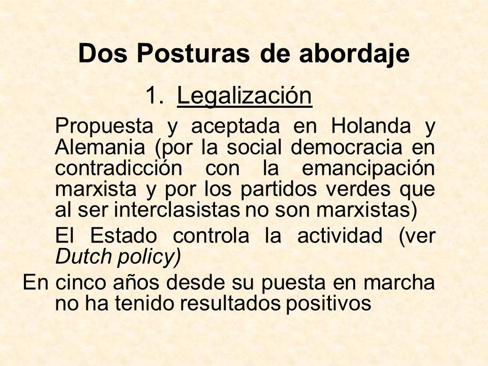 Dos Posturas de abordaje 1.Legalización Propuesta y aceptada en Holanda y Alemania (por la social democracia en contradicción con la emancipación marx