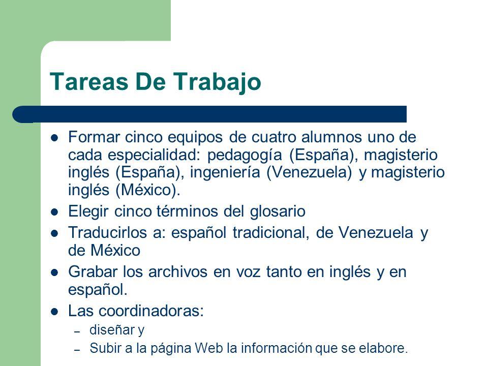 Tareas De Trabajo Formar cinco equipos de cuatro alumnos uno de cada especialidad: pedagogía (España), magisterio inglés (España), ingeniería (Venezuela) y magisterio inglés (México).