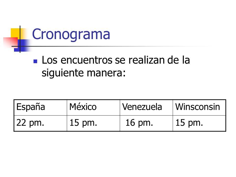 Cronograma Los encuentros se realizan de la siguiente manera: EspañaMéxicoVenezuelaWinsconsin 22 pm.15 pm.