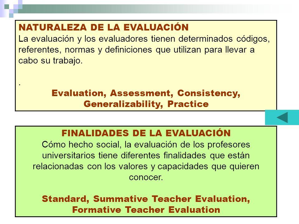NATURALEZA DE LA EVALUACIÓN La evaluación y los evaluadores tienen determinados códigos, referentes, normas y definiciones que utilizan para llevar a cabo su trabajo..