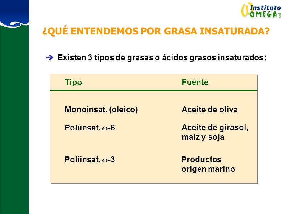 AGPI-CL en nutrición infantil OConnor et al, Pediatrics 108: 359-71, 2001