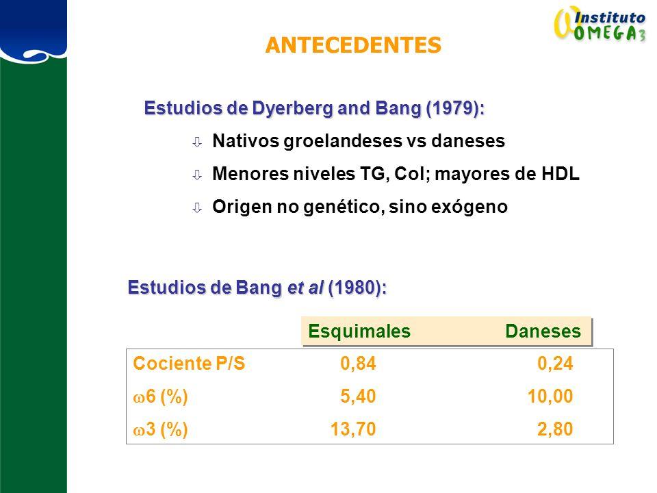 ANTECEDENTES Estudios de Dyerberg and Bang (1979): ò Nativos groelandeses vs daneses ò Menores niveles TG, Col; mayores de HDL ò Origen no genético, sino exógeno Estudios de Bang et al (1980): EsquimalesDaneses Cociente P/S 0,84 0,24 6 (%) 5,4010,00 3 (%)13,70 2,80