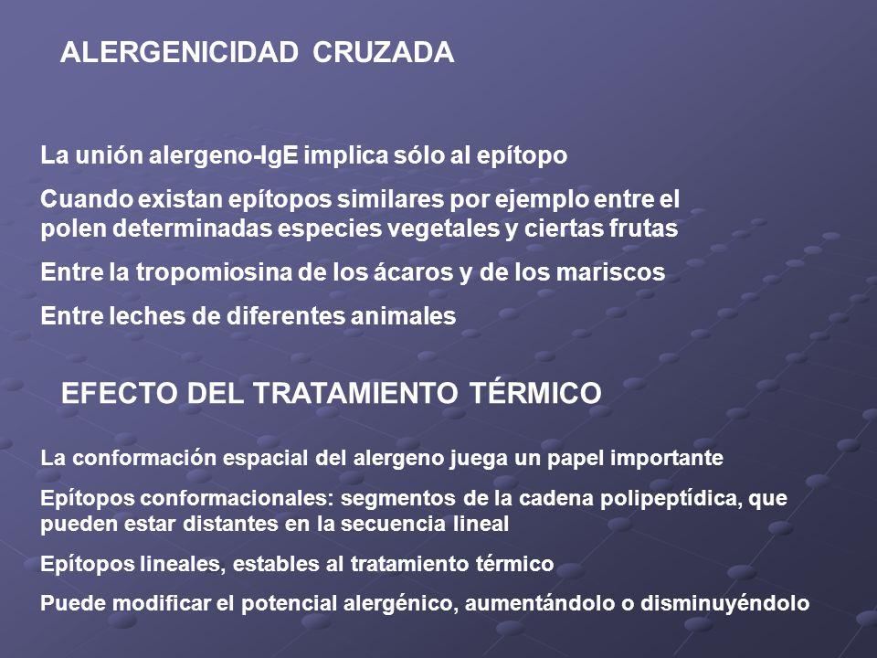 Inclusión como alergeno alimentario Que se hayan realizado pruebas DCPC Que exista información detallada de anafilaxis ligada al alimento No existe un