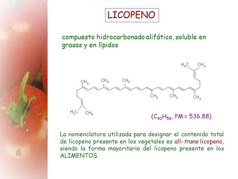Distribución de los carotenoides del tomate Distribución de los carotenoides del tomate