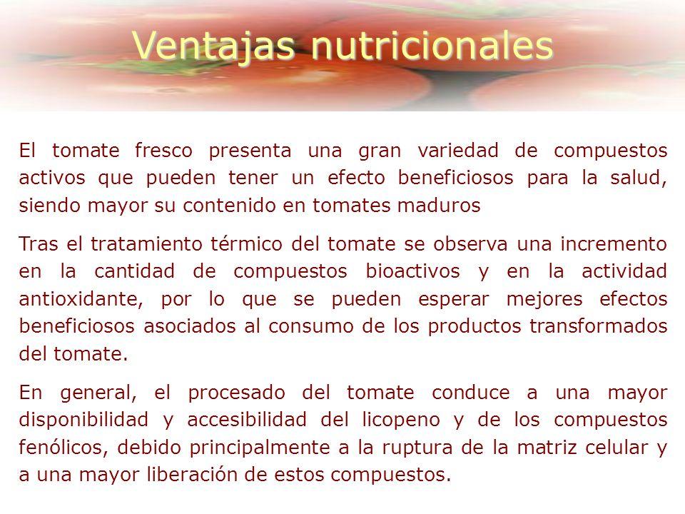 CONCLUSIONES La actividad antioxidante total y el contenido de compuestos bioactivos en el tomate depende de la variedad y del estado de madurez, most