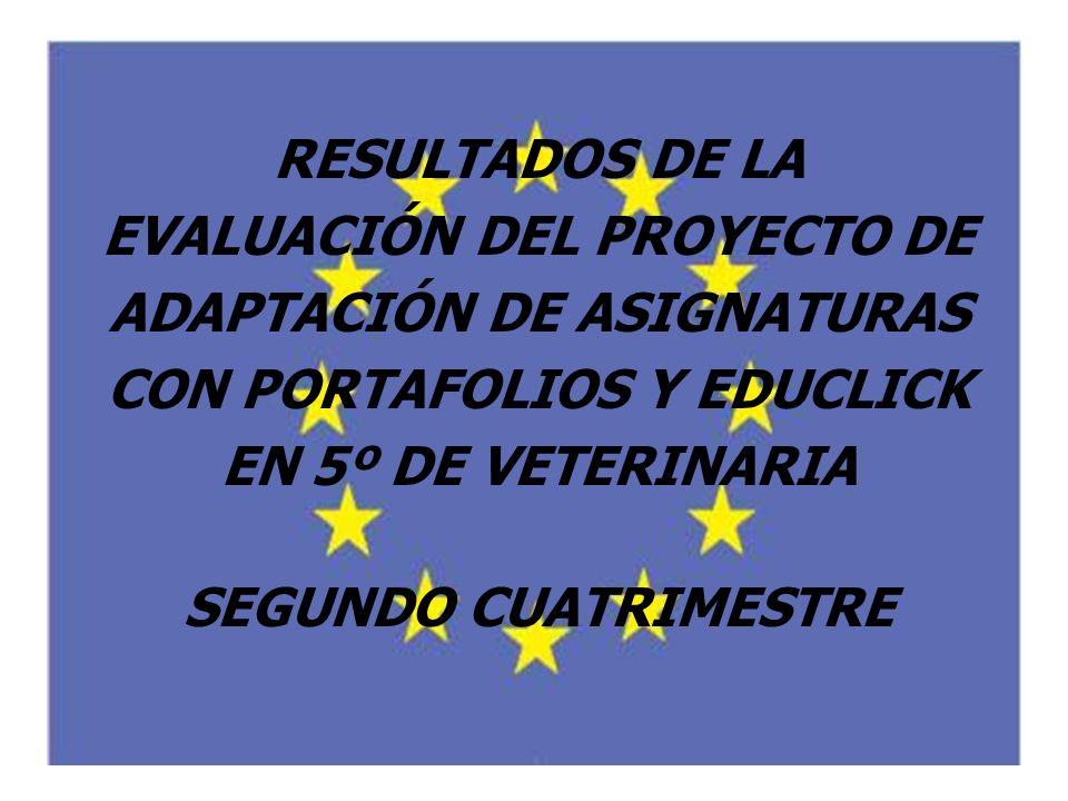 RESULTADOS DE LA EVALUACIÓN DEL PROYECTO DE ADAPTACIÓN DE ASIGNATURAS CON PORTAFOLIOS Y EDUCLICK EN 5º DE VETERINARIA SEGUNDO CUATRIMESTRE