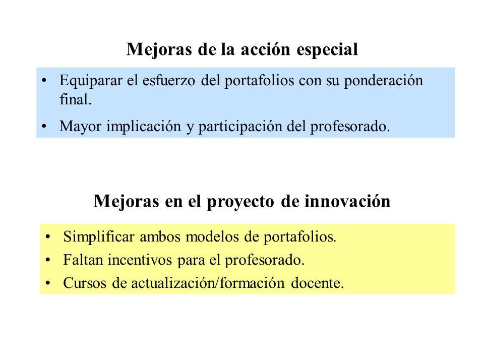 Mejoras de la acción especial Equiparar el esfuerzo del portafolios con su ponderación final. Mayor implicación y participación del profesorado. Mejor
