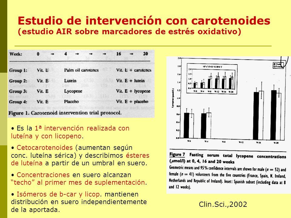 Estudio de intervención con carotenoides (estudio AIR sobre marcadores de estrés oxidativo) Clin.Sci.,2002 Es la 1ª intervención realizada con luteína