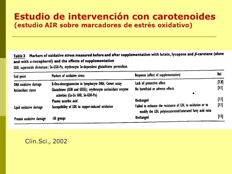 Estudio de intervención con carotenoides (estudio AIR sobre marcadores de estrés oxidativo) Clin.Sci., 2002