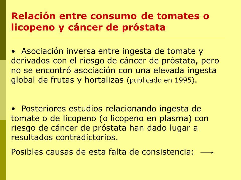 Asociación inversa entre ingesta de tomate y derivados con el riesgo de cáncer de próstata, pero no se encontró asociación con una elevada ingesta glo