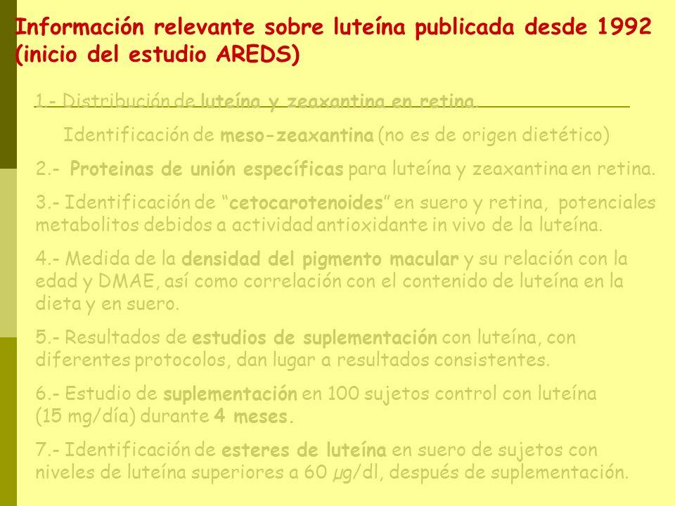 Información relevante sobre luteína publicada desde 1992 (inicio del estudio AREDS) 1.- Distribución de luteína y zeaxantina en retina. Identificación