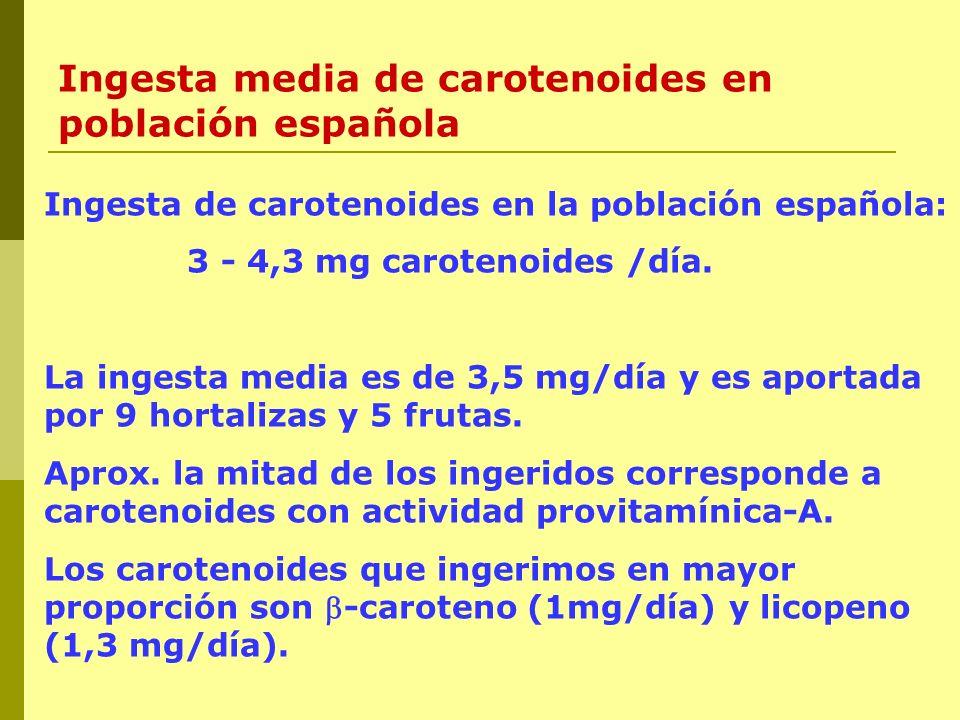 Ingesta media de carotenoides en población española Ingesta de carotenoides en la población española: 3 - 4,3 mg carotenoides /día. La ingesta media e