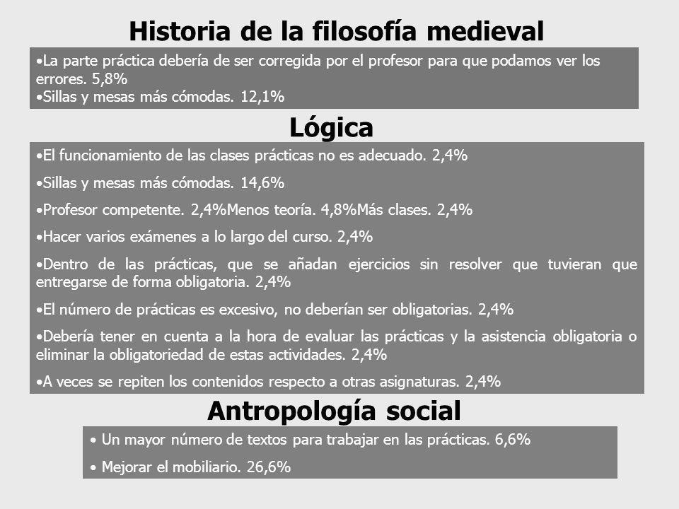 Historia de la filosofía medieval La parte práctica debería de ser corregida por el profesor para que podamos ver los errores.