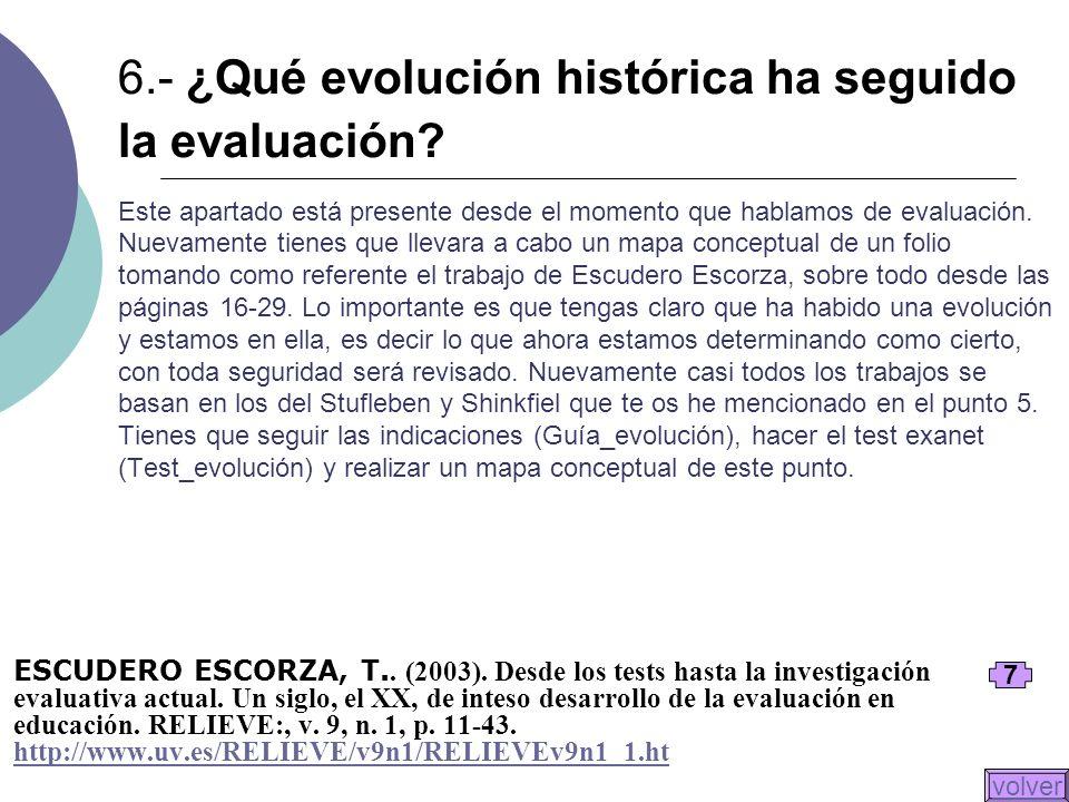 6.- ¿Qué evolución histórica ha seguido la evaluación? Este apartado está presente desde el momento que hablamos de evaluación. Nuevamente tienes que