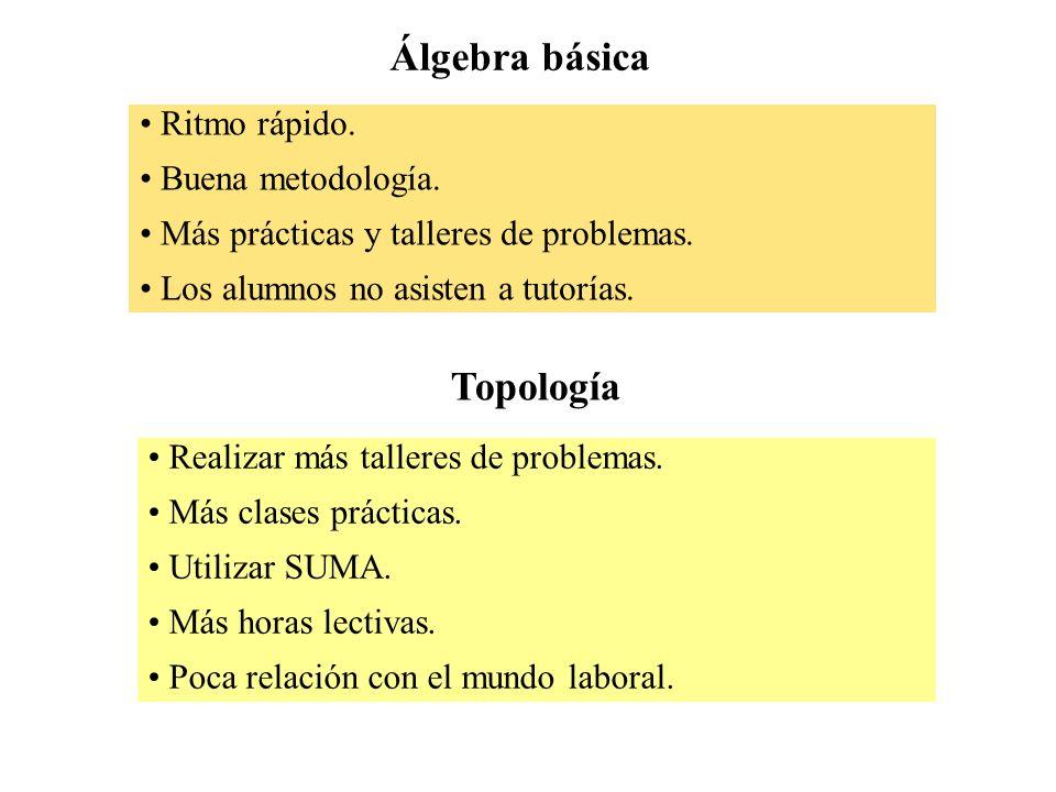 Álgebra básica Ritmo rápido. Buena metodología. Más prácticas y talleres de problemas. Los alumnos no asisten a tutorías. Topología Realizar más talle