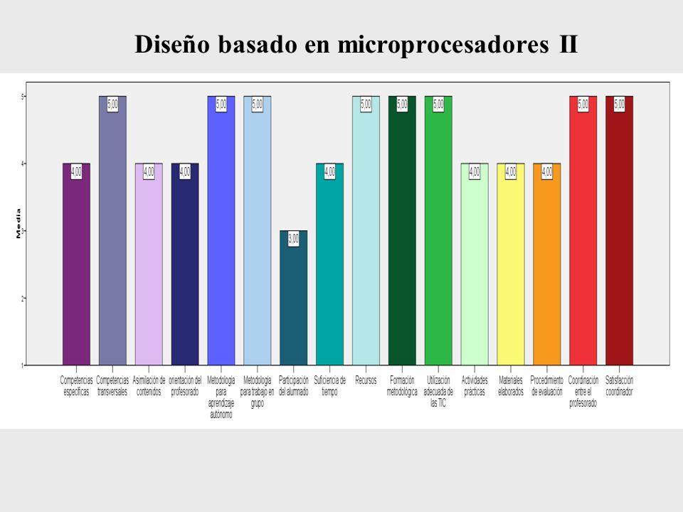 Diseño basado en microprocesadores II