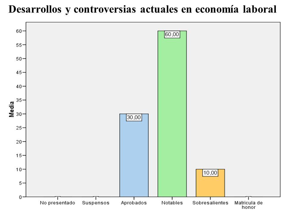 Desarrollos y controversias actuales en economía laboral