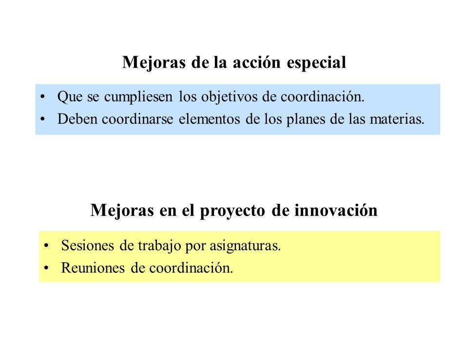 Mejoras de la acción especial Que se cumpliesen los objetivos de coordinación. Deben coordinarse elementos de los planes de las materias. Mejoras en e