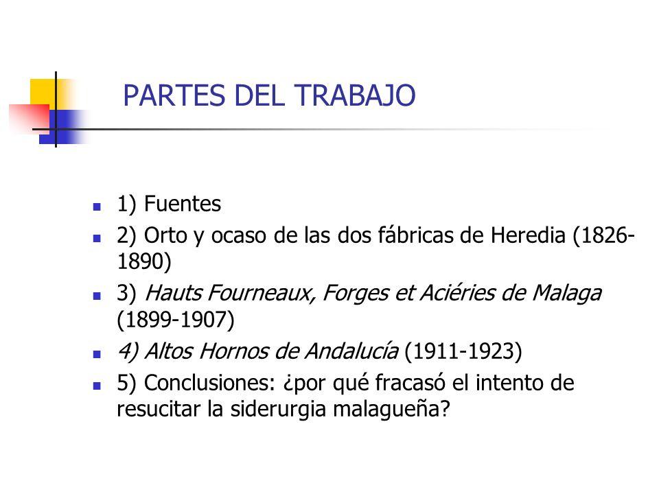 PARTES DEL TRABAJO 1) Fuentes 2) Orto y ocaso de las dos fábricas de Heredia (1826- 1890) 3) Hauts Fourneaux, Forges et Aciéries de Malaga (1899-1907)