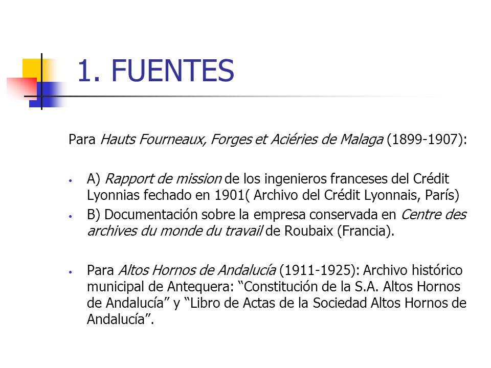 1. FUENTES Para Hauts Fourneaux, Forges et Aciéries de Malaga (1899-1907): A) Rapport de mission de los ingenieros franceses del Crédit Lyonnias fecha