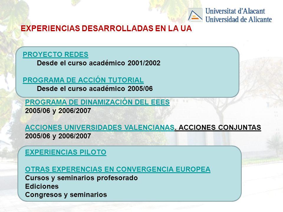 PROGRAMA DE DINAMIZACIÓN DEL EEES 2005/06 y 2006/2007 ACCIONES UNIVERSIDADES VALENCIANASACCIONES UNIVERSIDADES VALENCIANAS.