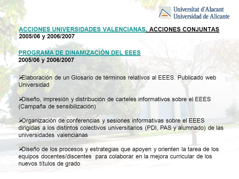 ACCIONES UNIVERSIDADES VALENCIANASACCIONES UNIVERSIDADES VALENCIANAS.