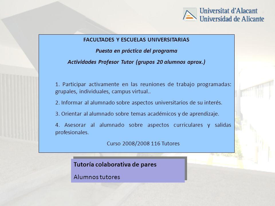 FACULTADES Y ESCUELAS UNIVERSITARIAS Puesta en práctica del programa Actividades Profesor Tutor (grupos 20 alumnos aprox.) 1.