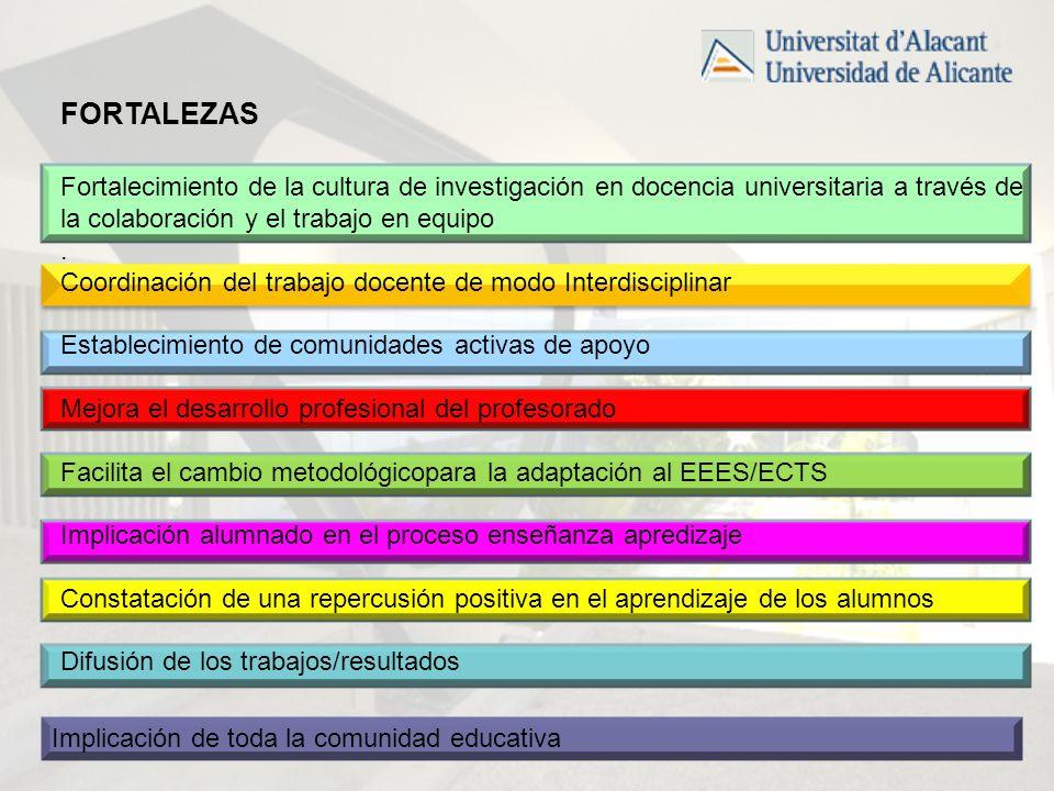 Fortalecimiento de la cultura de investigación en docencia universitaria a través de la colaboración y el trabajo en equipo.