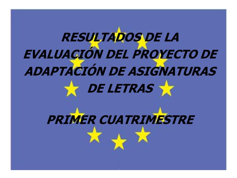 RESULTADOS DE LA EVALUACIÓN DEL PROYECTO DE ADAPTACIÓN DE ASIGNATURAS DE LETRAS PRIMER CUATRIMESTRE