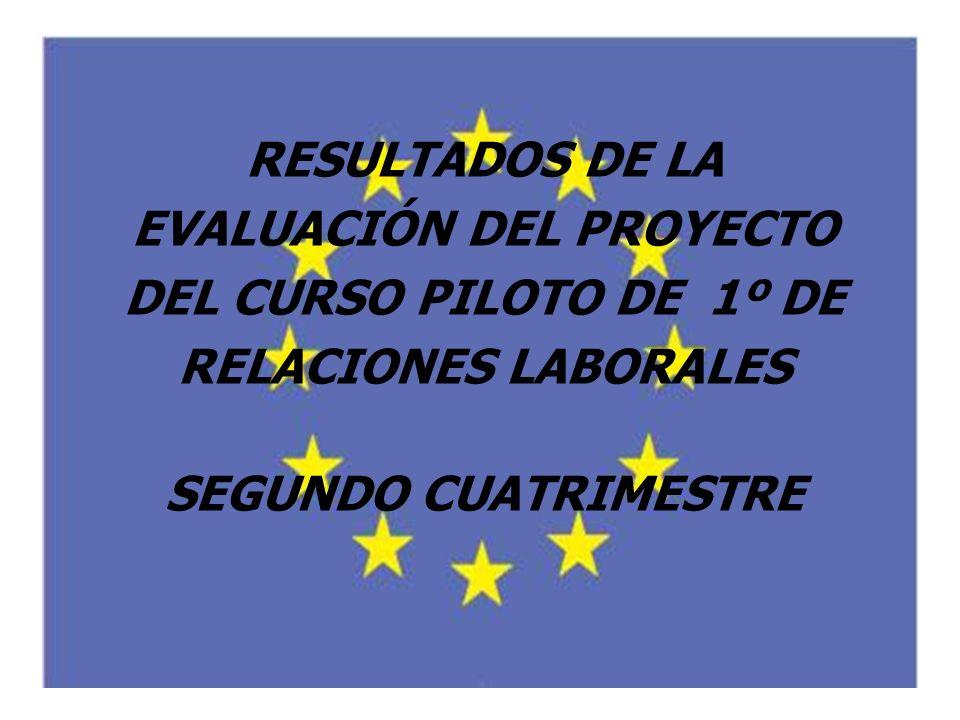 RESULTADOS DE LA EVALUACIÓN DEL PROYECTO DEL CURSO PILOTO DE 1º DE RELACIONES LABORALES SEGUNDO CUATRIMESTRE