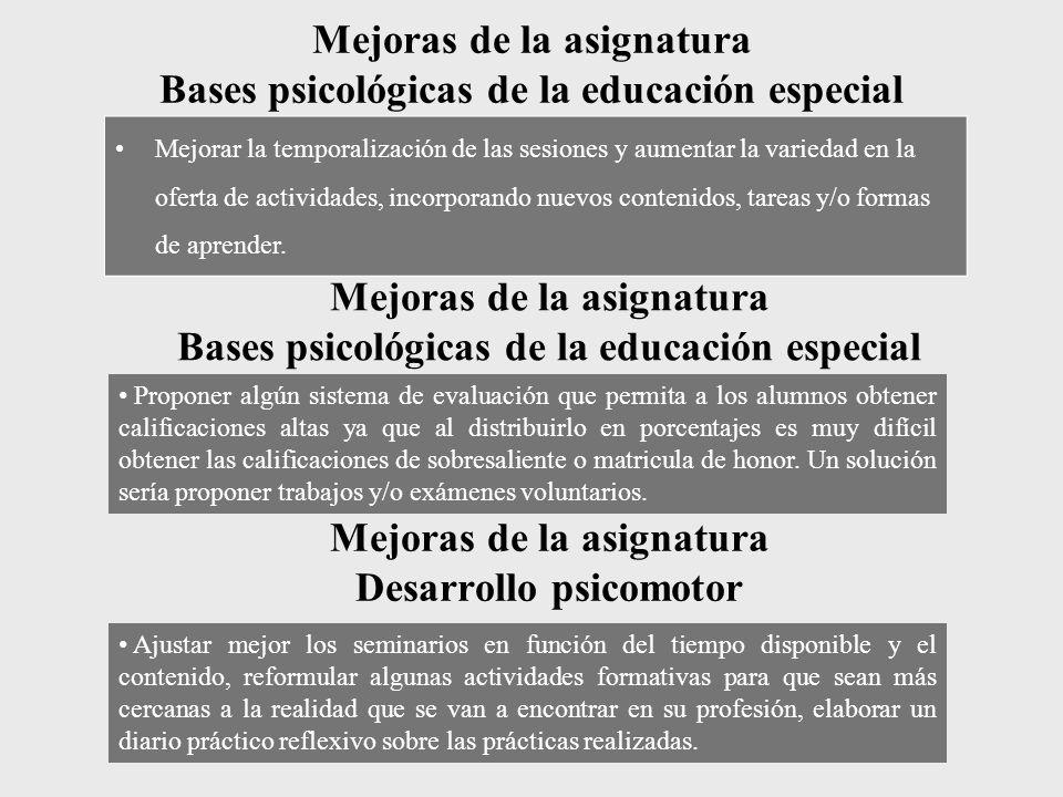 Mejoras de la asignatura Bases psicológicas de la educación especial Mejorar la temporalización de las sesiones y aumentar la variedad en la oferta de