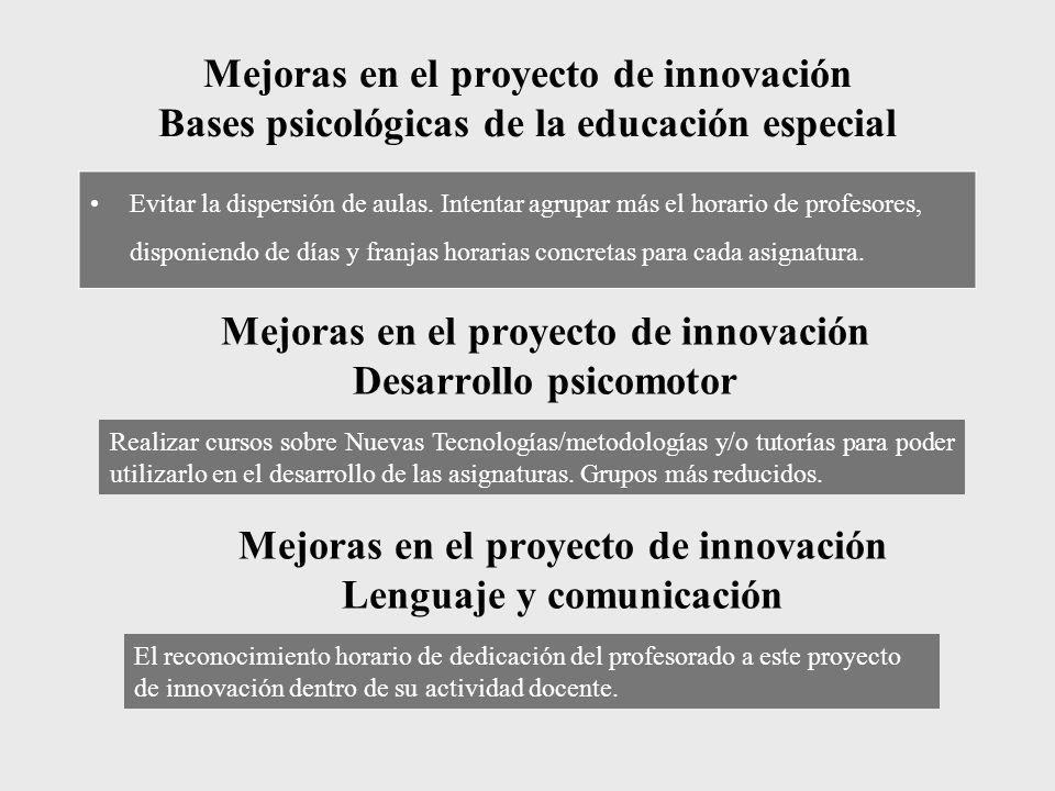Mejoras en el proyecto de innovación Bases psicológicas de la educación especial Evitar la dispersión de aulas. Intentar agrupar más el horario de pro