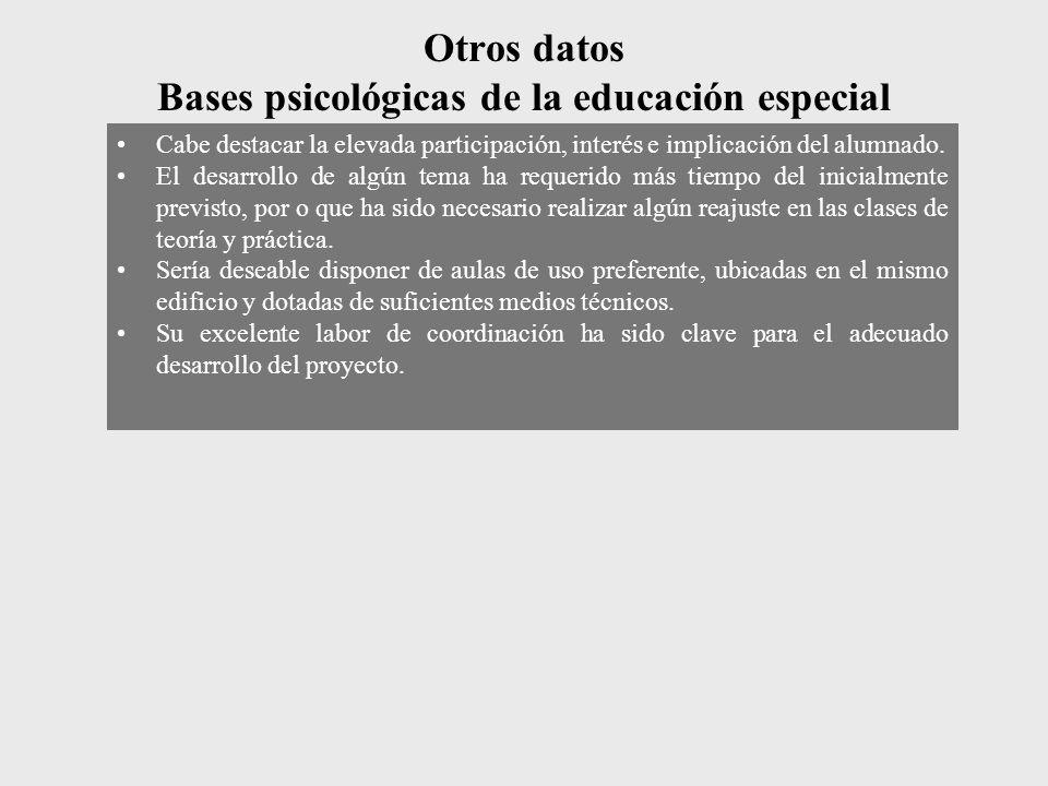 Otros datos Bases psicológicas de la educación especial Cabe destacar la elevada participación, interés e implicación del alumnado. El desarrollo de a